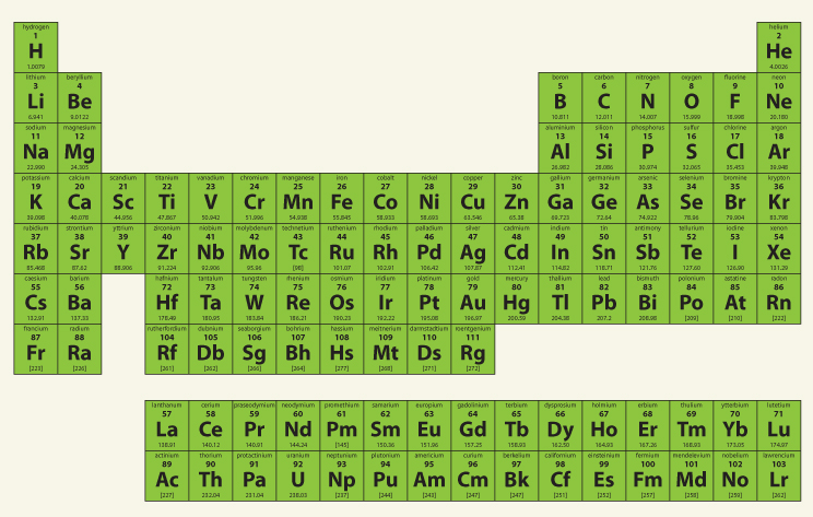 Tecnoxplora los cuatro elementos qu micos sin nombre tabla periodica tabla peridica de los elementos qumicos completa new urtaz Choice Image
